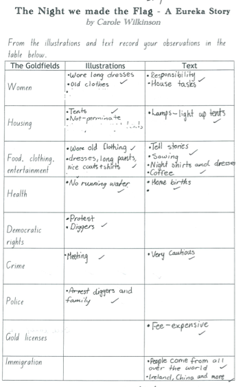 Verbal and visual elements and imagery in literature